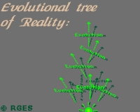FED: Evolutional-Tree-of-Reality-RGES